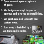 5 Easy steps to ordering a vehicle wrap at vWrapz custom vehicle wraps Toronto